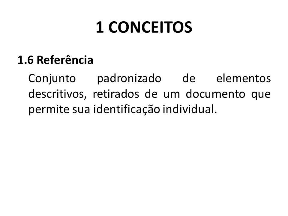 1.6 Referência Conjunto padronizado de elementos descritivos, retirados de um documento que permite sua identificação individual.
