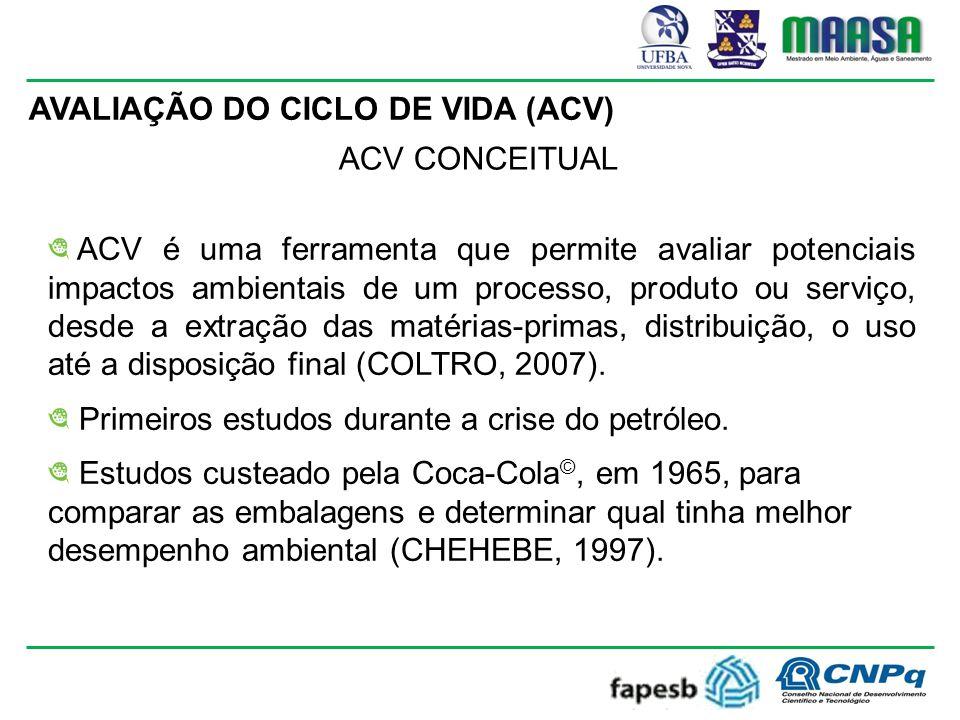 AVALIAÇÃO DO CICLO DE VIDA (ACV) ACV CONCEITUAL ACV é uma ferramenta que permite avaliar potenciais impactos ambientais de um processo, produto ou serviço, desde a extração das matérias-primas, distribuição, o uso até a disposição final (COLTRO, 2007).