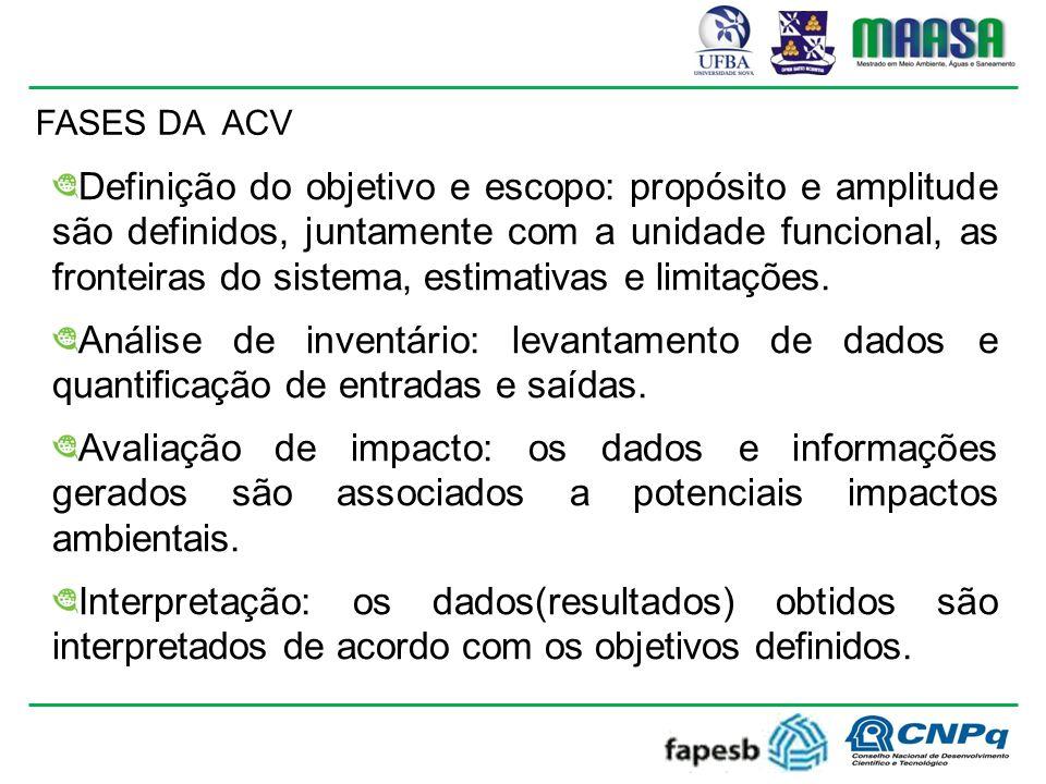 FASES DA ACV Definição do objetivo e escopo: propósito e amplitude são definidos, juntamente com a unidade funcional, as fronteiras do sistema, estimativas e limitações.