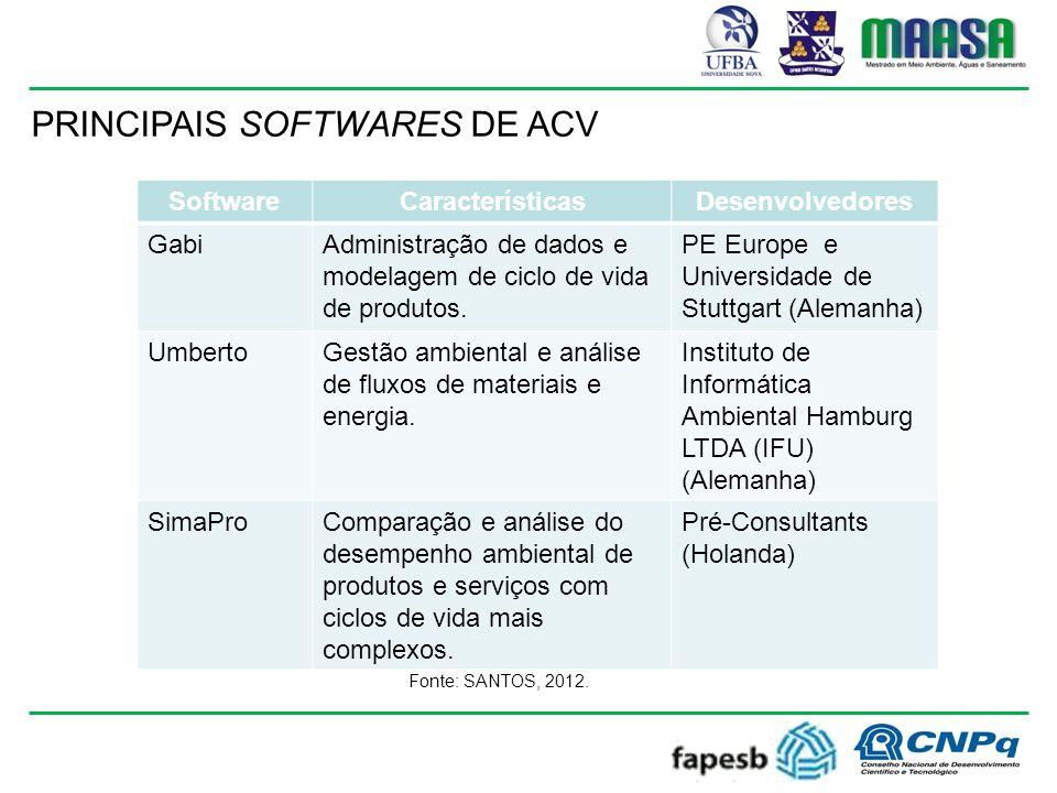 PRINCIPAIS SOFTWARES DE ACV SoftwareCaracterísticasDesenvolvedores GabiAdministração de dados e modelagem de ciclo de vida de produtos.