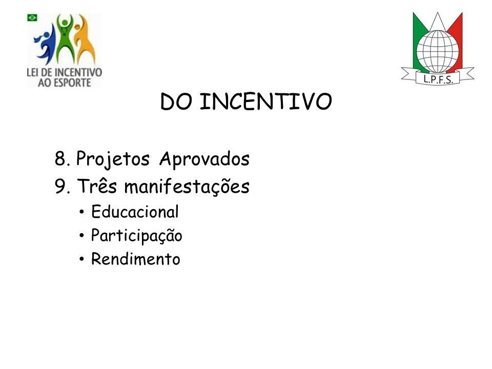 DO INCENTIVO 8. Projetos Aprovados 9. Três manifestações Educacional Participação Rendimento