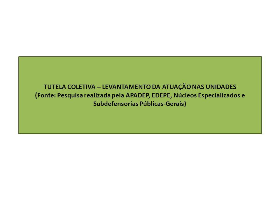 TUTELA COLETIVA – LEVANTAMENTO DA ATUAÇÃO NAS UNIDADES (Fonte: Pesquisa realizada pela APADEP, EDEPE, Núcleos Especializados e Subdefensorias Públicas