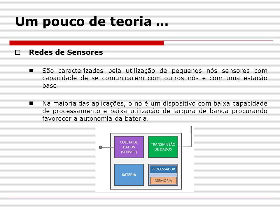 Um pouco de teoria …  Redes de Sensores São caracterizadas pela utilização de pequenos nós sensores com capacidade de se comunicarem com outros nós e