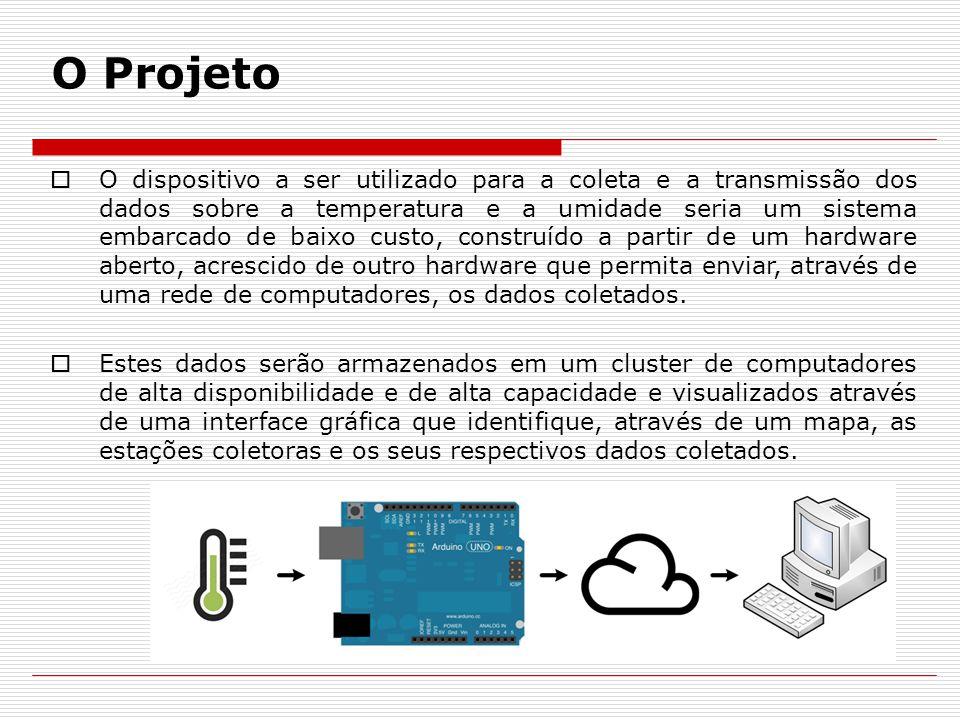 O Projeto  O dispositivo a ser utilizado para a coleta e a transmissão dos dados sobre a temperatura e a umidade seria um sistema embarcado de baixo