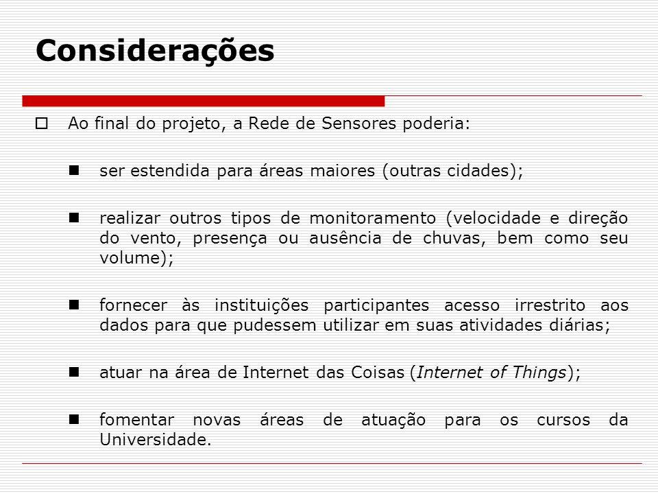 Considerações  Ao final do projeto, a Rede de Sensores poderia: ser estendida para áreas maiores (outras cidades); realizar outros tipos de monitoram