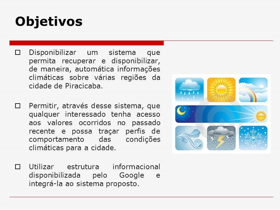 Objetivos  Disponibilizar um sistema que permita recuperar e disponibilizar, de maneira, automática informações climáticas sobre várias regiões da ci