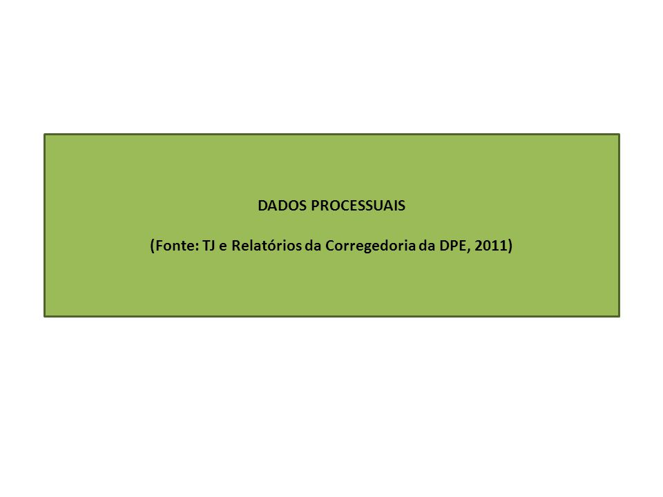 Vara especializada Vara cumulativa com conhecimento Vara cumulativa com Júri Legenda: UNIDADE Processos novos distribuídos em varas de execução criminal Autos recebidos pela Defensoria em 2011 Defensores com atuação em execução criminal Processos distribuídos em varas de execução criminal por defensoria CAPITAL - VEC2595869011141854,1 ARAÇATUBA66721883032224,0 BAURU2796167053932,0 SOROCABA57031026015703,0 PRESIDENTE PRUDENTE160288382801,0 SÃO JOSÉ DO RIO PRETO4300717814300,0 RIBEIRÃO PRETO4778586422389,0 TAUBATÉ101645604110164,0 SÃO JOSÉ DOS CAMPOS2513371612513,0 MARÍLIA3832359713832,0 GUARULHOS4969354922484,5 SANTOS E SÃO VICENTE3685345013685,0 SANTO ANDRÉ2032339612032,0 SÃO BERNARDO2707339412707,0 AVARÉ-32181- DIADEMA140230270,52804,0 CAMPINAS8824301718824,0 ARARAQUARA1690290111690,0 OSASCO8556211118556,0 JUNDIAÍ8132107818132,0 SÃO CARLOS-9460,5- FRANCA15883170,53176,0 PIRACICABA42981950,58596,0 Processos novos distribuídos nas Varas de Execução Criminal e autos recebidos pela Defensoria
