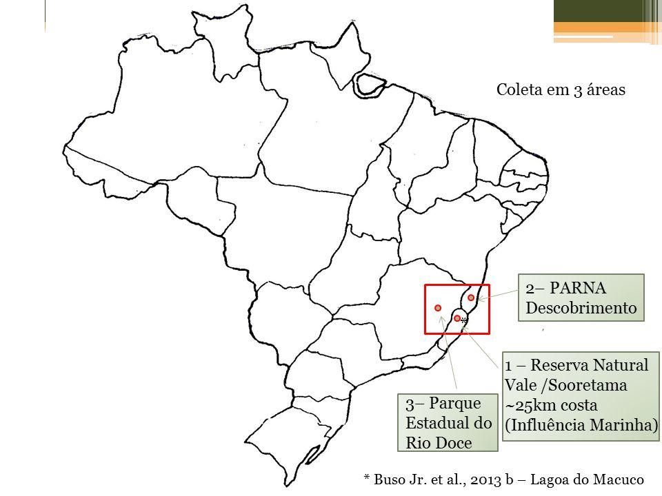 1 – Reserva Natural Vale /Sooretama ~25km costa (Influência Marinha) * Buso Jr. et al., 2013 b – Lagoa do Macuco 2– PARNA Descobrimento 3– Parque Esta