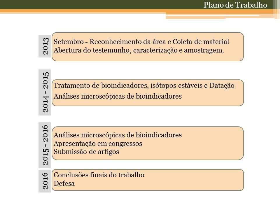 Setembro - Reconhecimento da área e Coleta de material Abertura do testemunho, caracterização e amostragem. Tratamento de bioindicadores, isótopos est