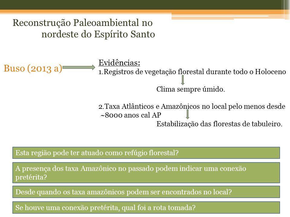 Esta região pode ter atuado como refúgio florestal? Reconstrução Paleoambiental no nordeste do Espírito Santo Buso (2013 a) Evidências: 1.Registros de