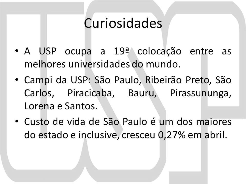 Curiosidades A USP ocupa a 19ª colocação entre as melhores universidades do mundo.