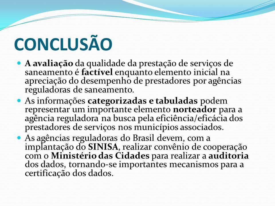 CONCLUSÃO A avaliação da qualidade da prestação de serviços de saneamento é factível enquanto elemento inicial na apreciação do desempenho de prestado