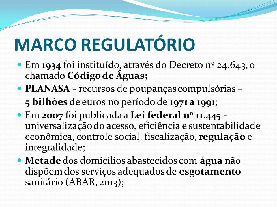 MARCO REGULATÓRIO Em 1934 foi instituído, através do Decreto nº 24.643, o chamado Código de Águas; PLANASA - recursos de poupanças compulsórias – 5 bi