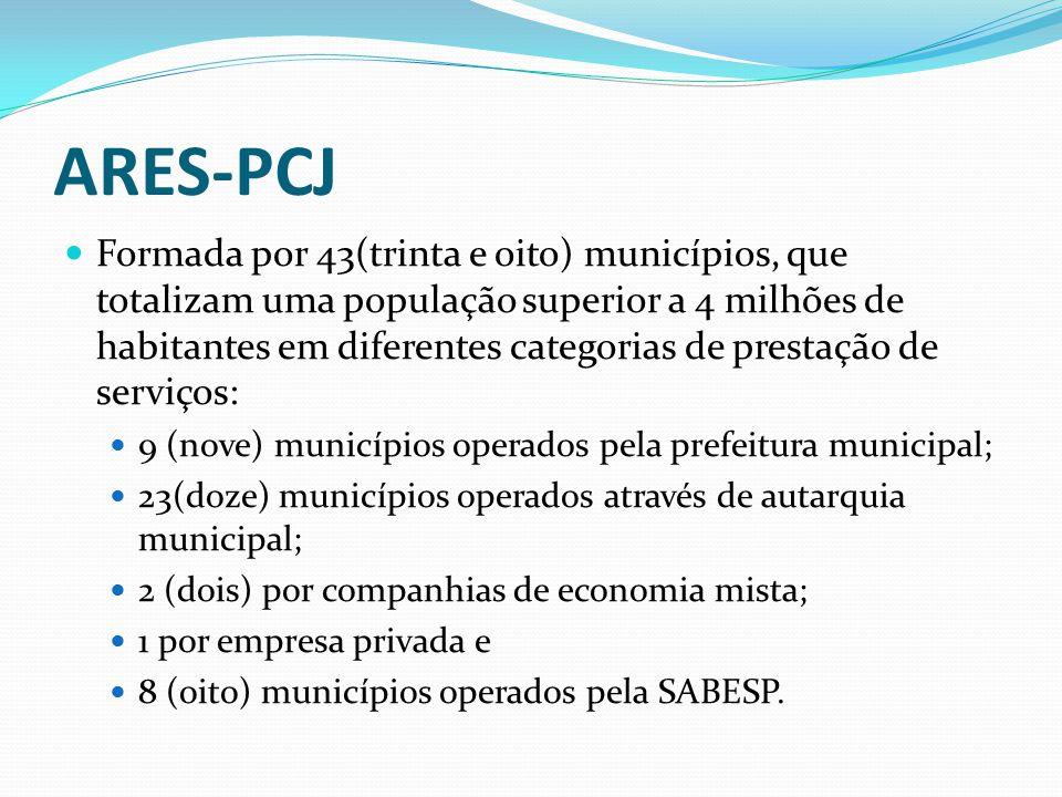 ARES-PCJ Formada por 43(trinta e oito) municípios, que totalizam uma população superior a 4 milhões de habitantes em diferentes categorias de prestaçã