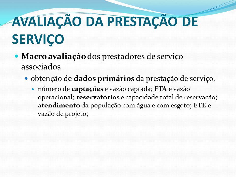 AVALIAÇÃO DA PRESTAÇÃO DE SERVIÇO Macro avaliação dos prestadores de serviço associados obtenção de dados primários da prestação de serviço. número de