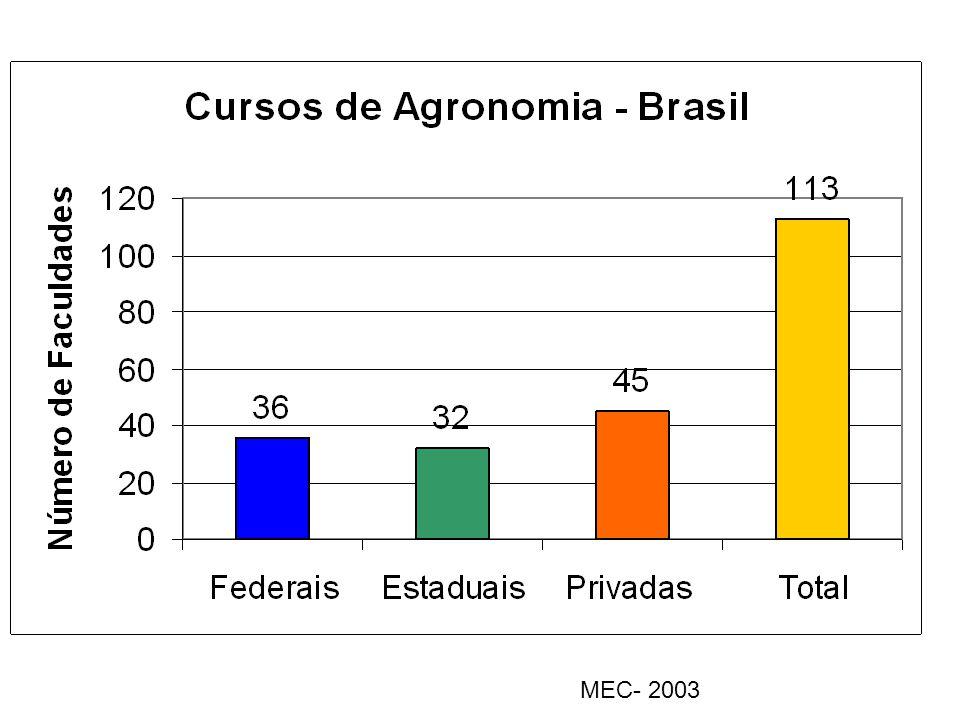 MEC- 2003