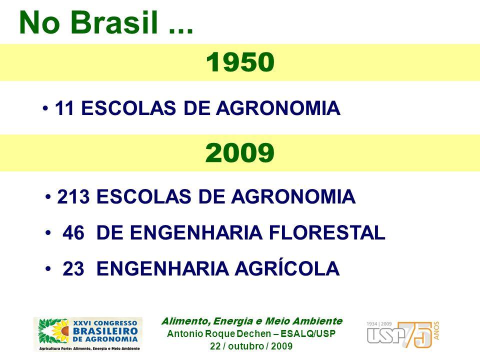 213 ESCOLAS DE AGRONOMIA 46 DE ENGENHARIA FLORESTAL 23 ENGENHARIA AGRÍCOLA 11 ESCOLAS DE AGRONOMIA No Brasil... 2009 1950 Alimento, Energia e Meio Amb