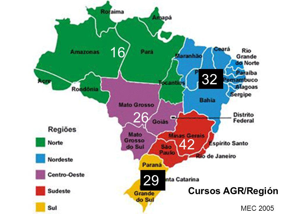 42 29 32 26 16 Cursos AGR/Región MEC 2005