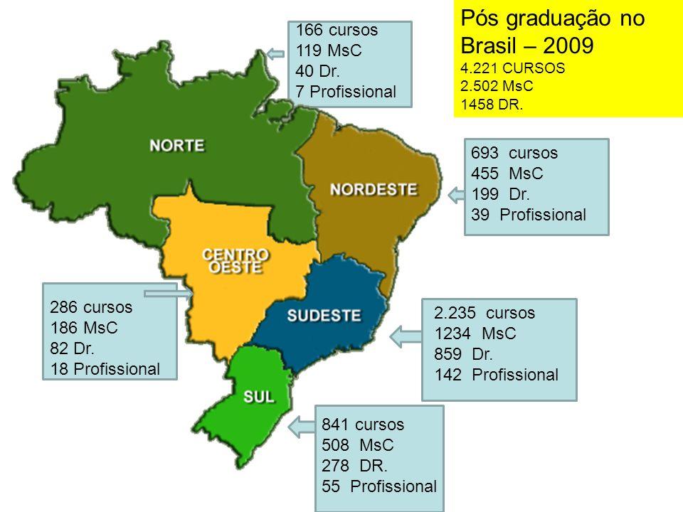 841 cursos 508 MsC 278 DR. 55 Profissional 2.235 cursos 1234 MsC 859 Dr. 142 Profissional 693 cursos 455 MsC 199 Dr. 39 Profissional 166 cursos 119 Ms