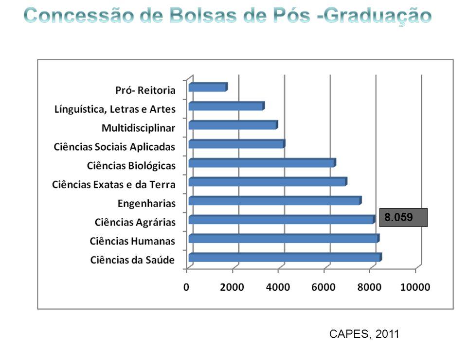 8.059 CAPES, 2011