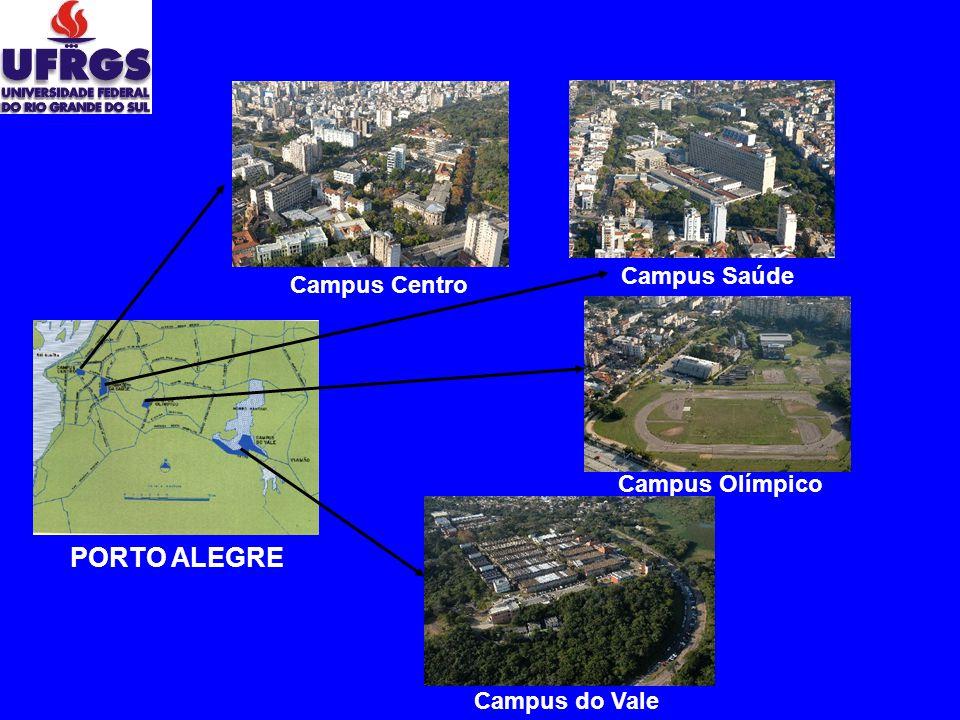 PORTO ALEGRE Campus Centro Campus Saúde Campus Olímpico Campus do Vale