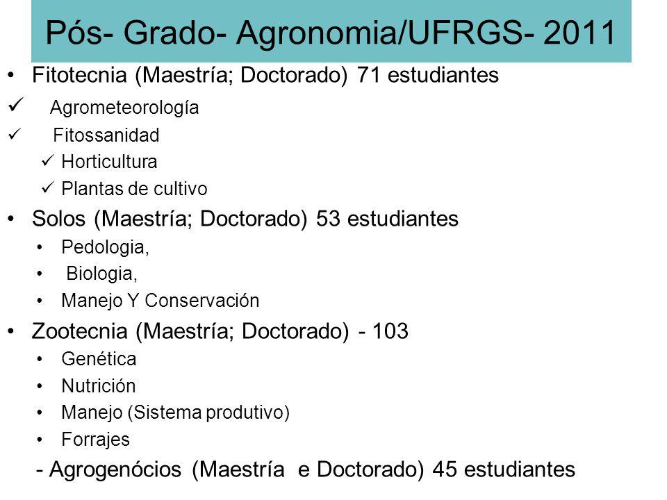 Pós- Grado- Agronomia/UFRGS- 2011 Fitotecnia (Maestría; Doctorado) 71 estudiantes Agrometeorología Fitossanidad Horticultura Plantas de cultivo Solos