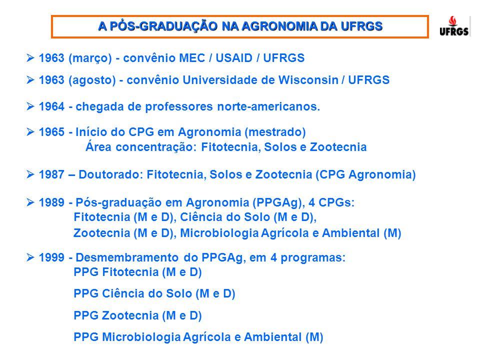 A PÓS-GRADUAÇÃO NA AGRONOMIA DA UFRGS  1963 (março) - convênio MEC / USAID / UFRGS  1963 (agosto) - convênio Universidade de Wisconsin / UFRGS  196