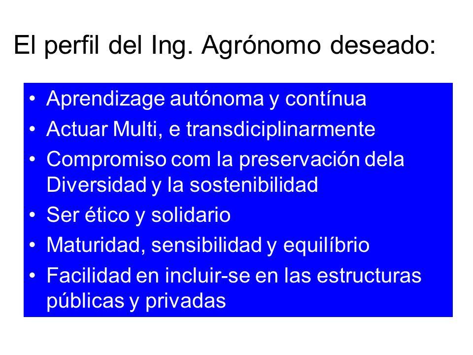 El perfil del Ing. Agrónomo deseado: Aprendizage autónoma y contínua Actuar Multi, e transdiciplinarmente Compromiso com la preservación dela Diversid
