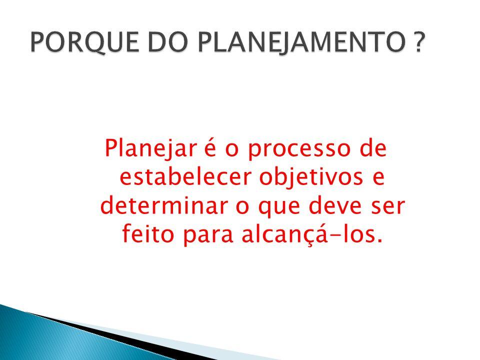 Planejar é o processo de estabelecer objetivos e determinar o que deve ser feito para alcançá-los.