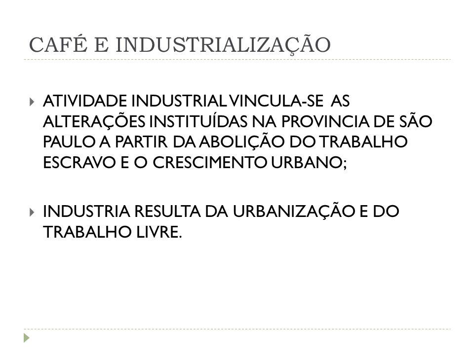 Indústria na Primeira República PRIMEIRAS INDUSTRIAS MUDANÇAS NO INTERIOR DA EMPRESA CAFEEIRA PRIMEIRAS INDUSTRIAS SUBSTITUIÇÃO DE MÃO DE OBRA ESCRAVA PELA MÃO DE OBRA LIVRE PRIMEIRAS INDUSTRIAS REGIME DE COLONATO AMPLIAÇÃO DO MERCADO DE TRABALHO E CONSUMO NECESSIDADE DO COLONO EM INVESTIR POUPANÇA NO SETOR COMERCIAL E MANUFATUREIRO