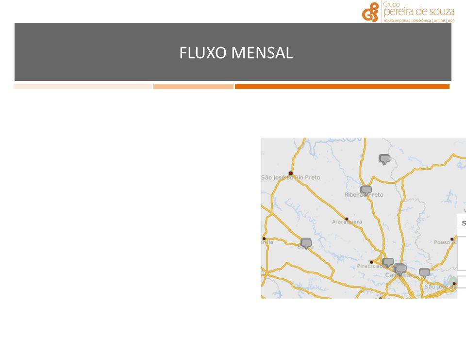 FLUXO MENSAL