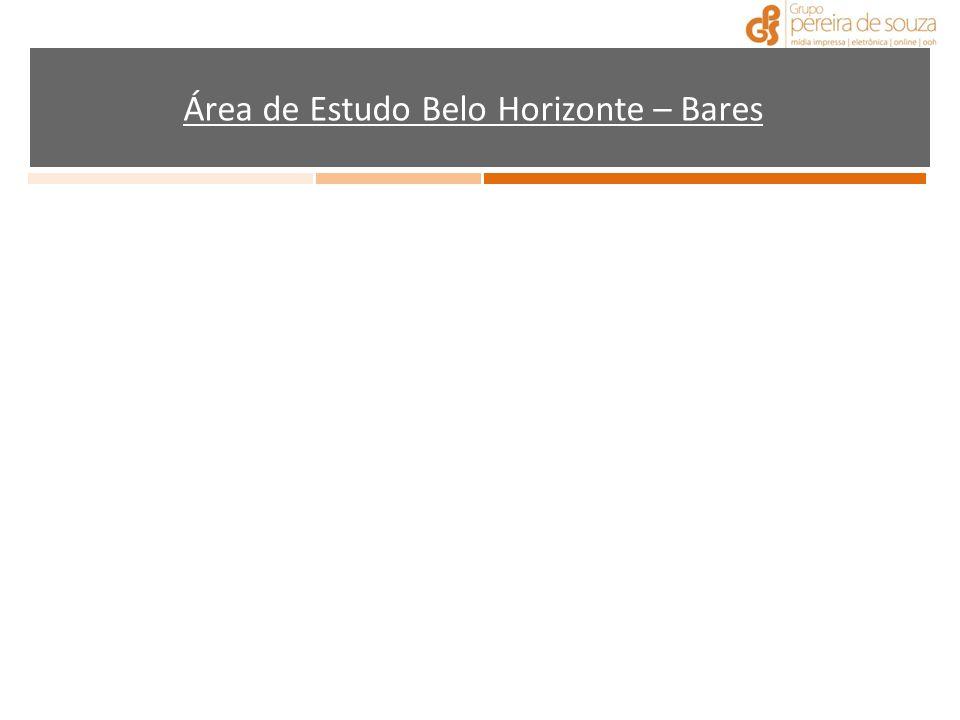 Área de Estudo Belo Horizonte – Bares