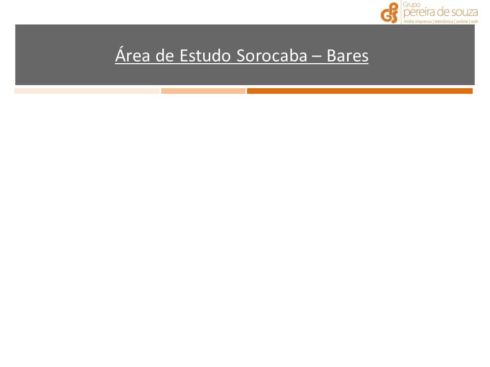 Área de Estudo Sorocaba – Bares