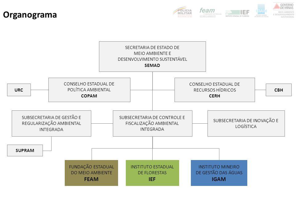 COBRANÇA USO RH: implantação em 2 UPGRH´s da bacia do Rio Doce.