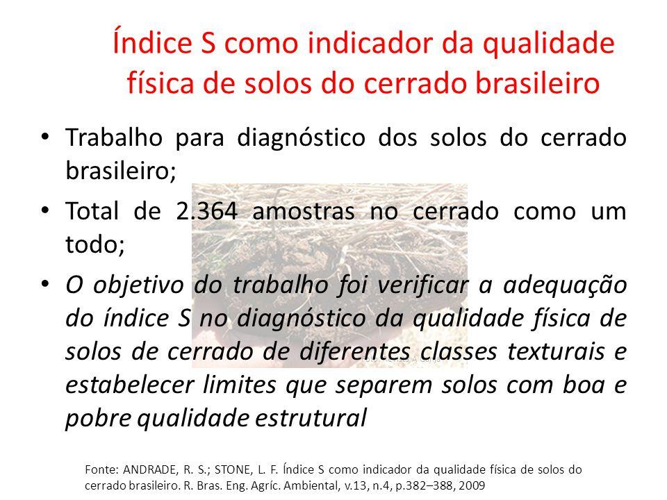 Foto: Revista A Ganja Índice S como indicador da qualidade física de solos do cerrado brasileiro Trabalho para diagnóstico dos solos do cerrado brasil