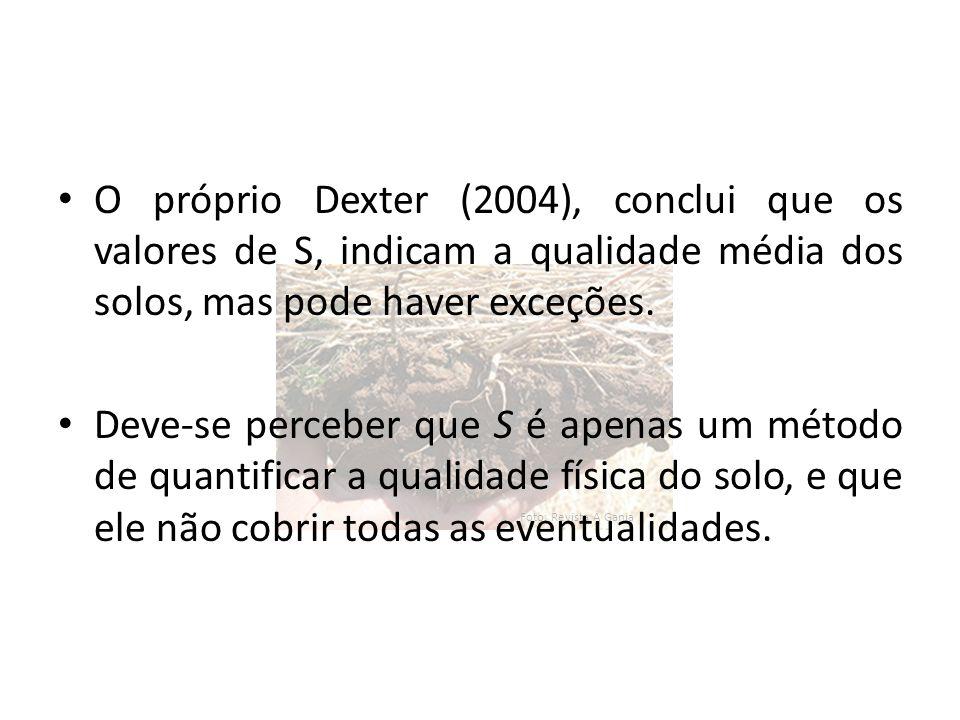 Foto: Revista A Ganja O próprio Dexter (2004), conclui que os valores de S, indicam a qualidade média dos solos, mas pode haver exceções. Deve-se perc