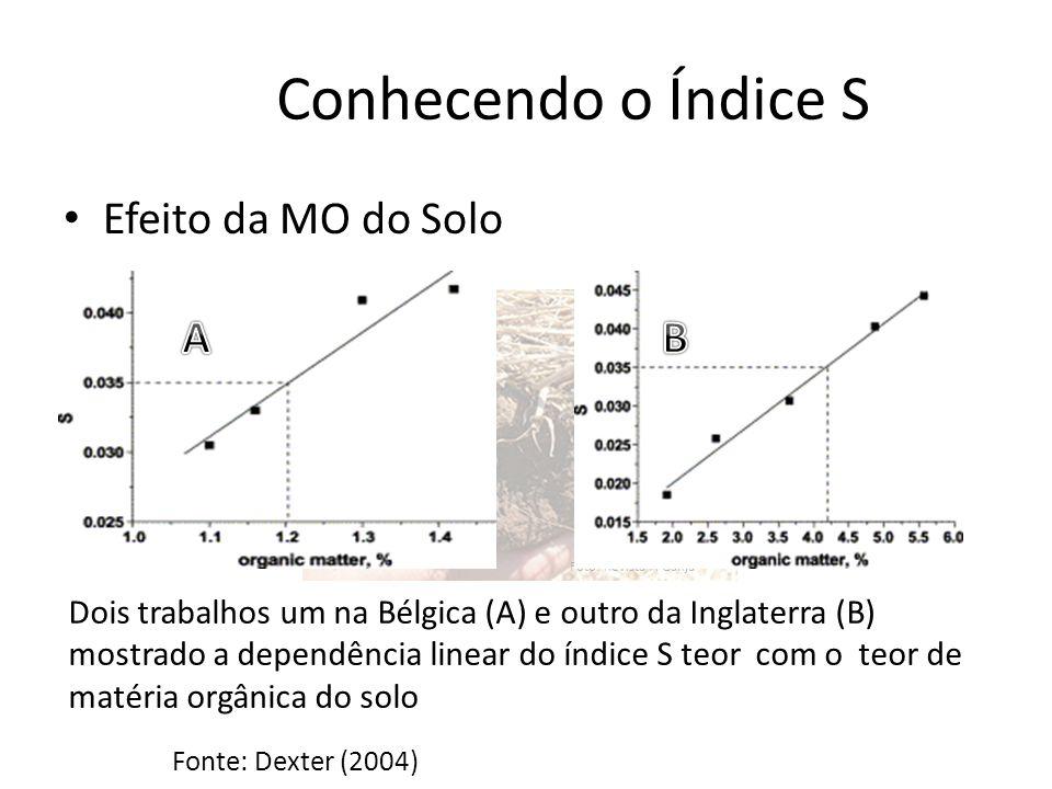 Foto: Revista A Ganja Valores Calculados Fonte: ANDRADE, R.