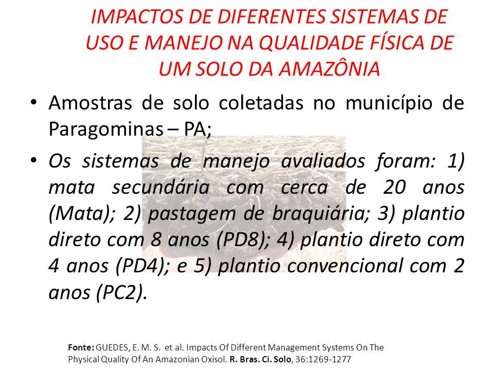 Foto: Revista A Ganja IMPACTOS DE DIFERENTES SISTEMAS DE USO E MANEJO NA QUALIDADE FÍSICA DE UM SOLO DA AMAZÔNIA Amostras de solo coletadas no municíp