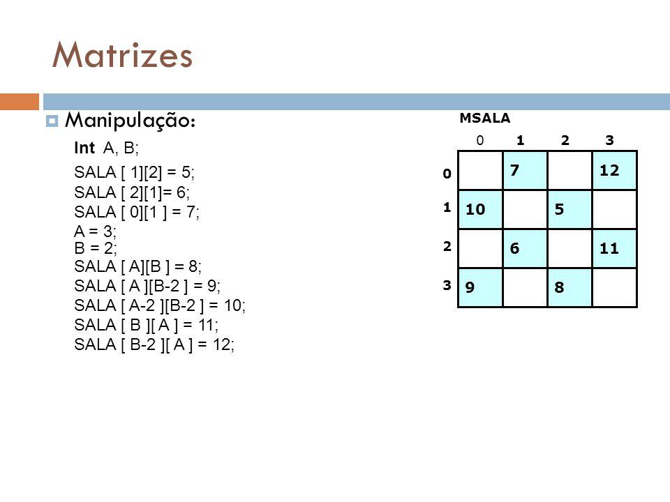 Matrizes  Manipulação: 0 1 2 3 Int A, B; SALA [ 1][2] = 5; MSALA SALA [ 2][1]= 6; SALA [ 0][1 ] = 7; A = 3; SALA [ A][B ]  8; SALA [ A ][B-2 ] = 9;