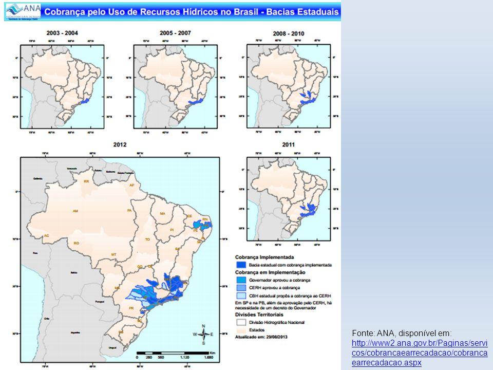Fonte: ANA, disponível em: http://www2.ana.gov.br/Paginas/servi cos/cobrancaearrecadacao/cobranca earrecadacao.aspx http://www2.ana.gov.br/Paginas/ser