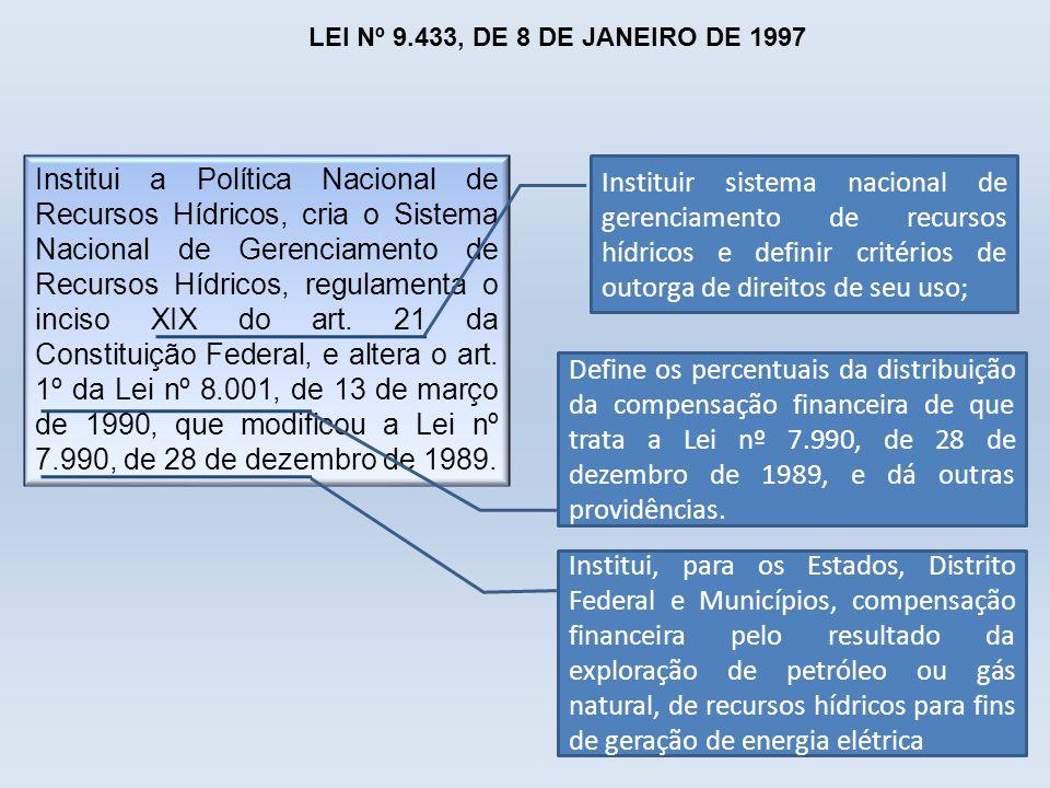 . Institui a Política Nacional de Recursos Hídricos, cria o Sistema Nacional de Gerenciamento de Recursos Hídricos, regulamenta o inciso XIX do art. 2