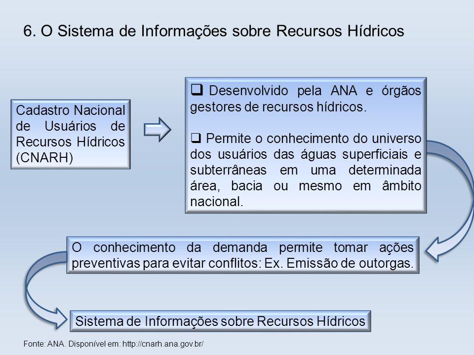 6. O Sistema de Informações sobre Recursos Hídricos Cadastro Nacional de Usuários de Recursos Hídricos (CNARH)  Desenvolvido pela ANA e órgãos gestor