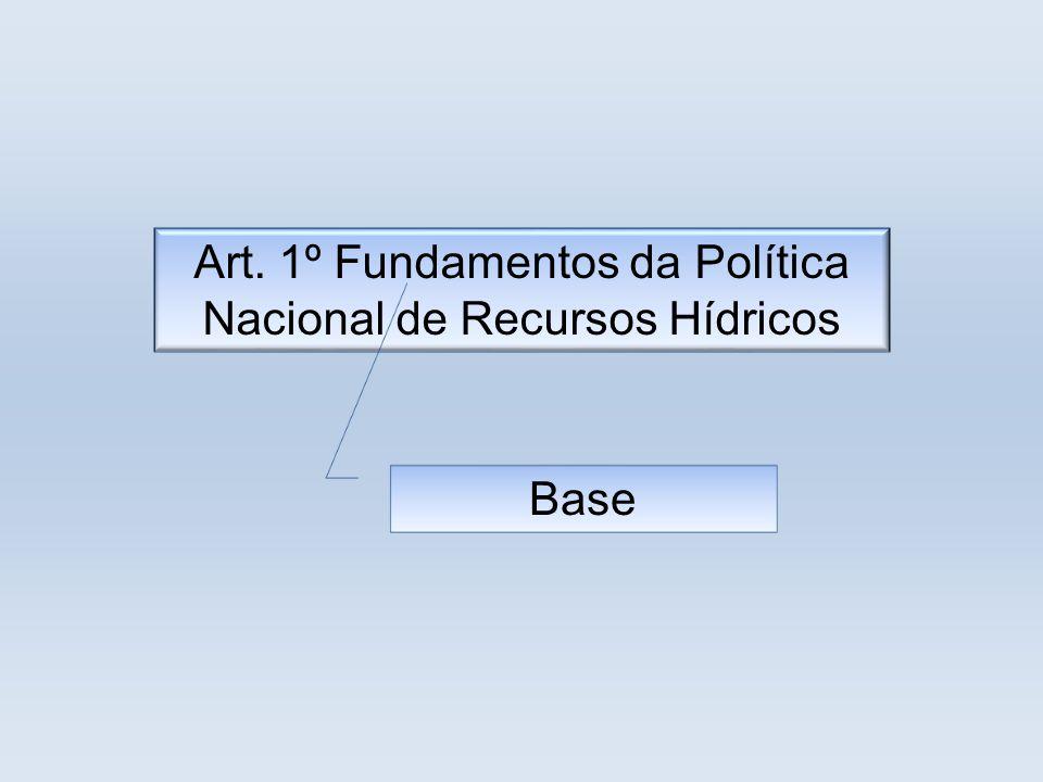 Art. 1º Fundamentos da Política Nacional de Recursos Hídricos Base