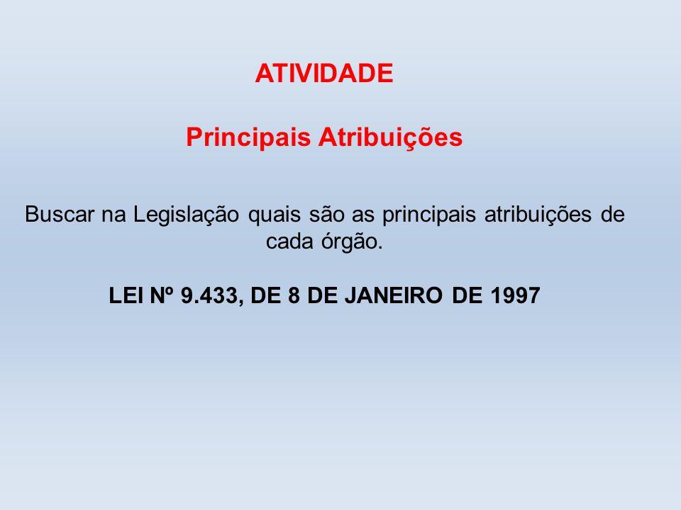 ATIVIDADE Principais Atribuições Buscar na Legislação quais são as principais atribuições de cada órgão. LEI Nº 9.433, DE 8 DE JANEIRO DE 1997