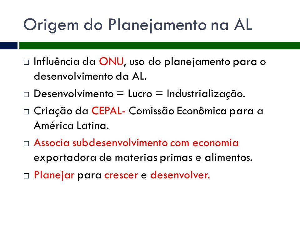 Origem do Planejamento na AL  Influência da ONU, uso do planejamento para o desenvolvimento da AL.  Desenvolvimento = Lucro = Industrialização.  Cr