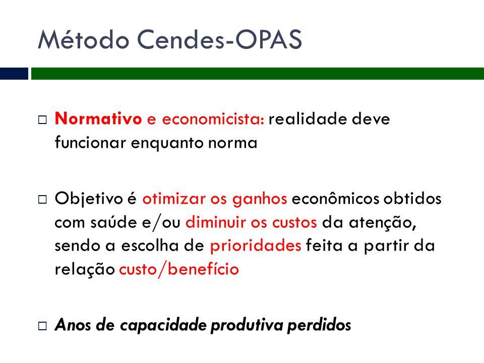 Método Cendes-OPAS  Normativo e economicista: realidade deve funcionar enquanto norma  Objetivo é otimizar os ganhos econômicos obtidos com saúde e/