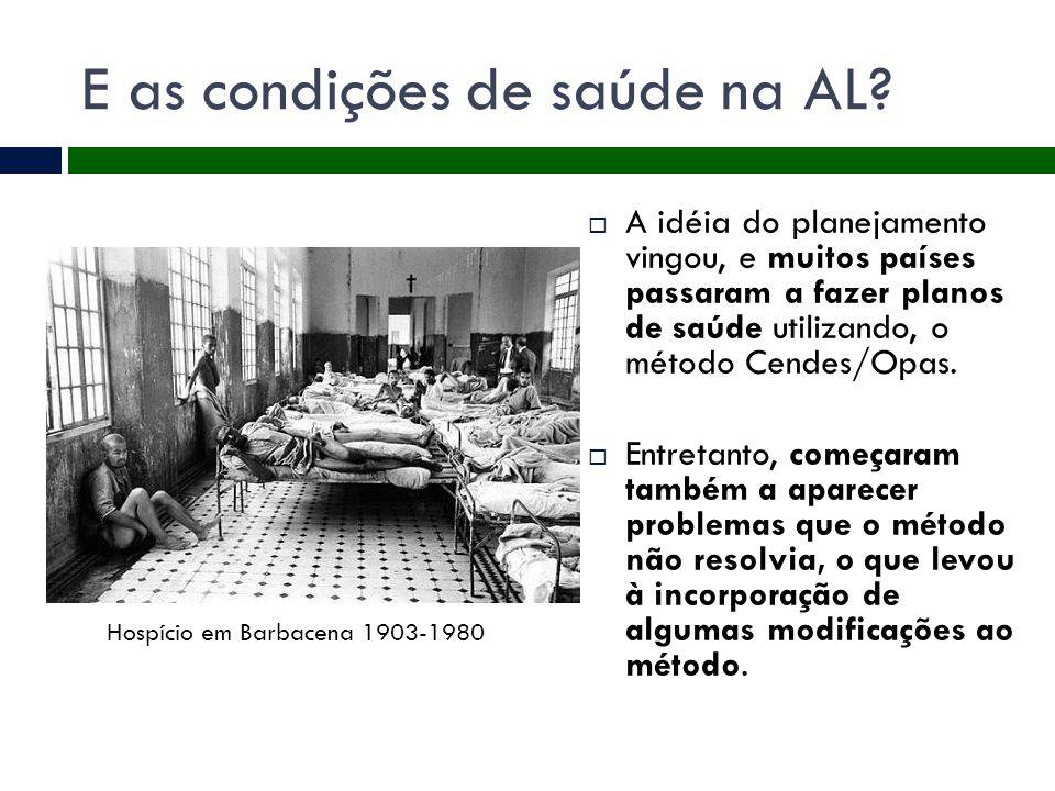 E as condições de saúde na AL?  A idéia do planejamento vingou, e muitos países passaram a fazer planos de saúde utilizando, o método Cendes/Opas. 