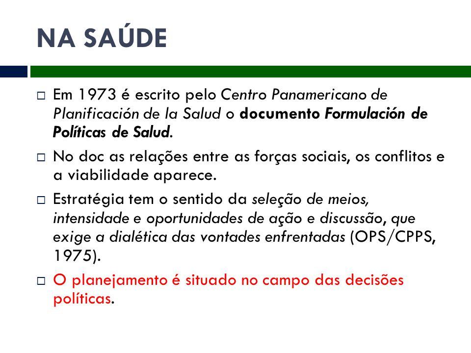 NA SAÚDE  Em 1973 é escrito pelo Centro Panamericano de Planificación de la Salud o documento Formulación de Políticas de Salud.  No doc as relações