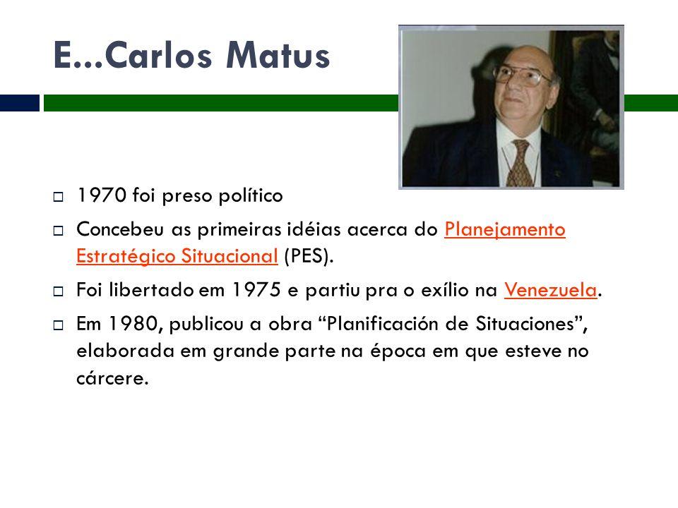 E...Carlos Matus  1970 foi preso político  Concebeu as primeiras idéias acerca do Planejamento Estratégico Situacional (PES).Planejamento Estratégic