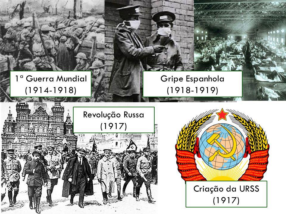 1ª Guerra Mundial (1914-1918) Gripe Espanhola (1918-1919) Revolução Russa (1917) Criação da URSS (1917)